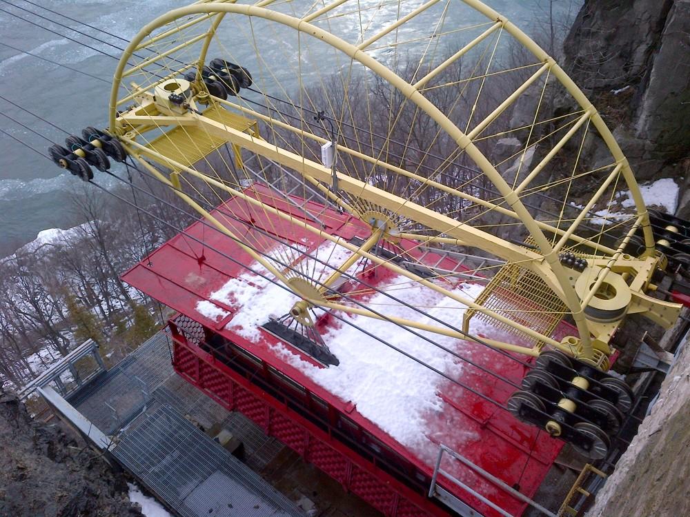 The cable car over the Niagara Whirpool.